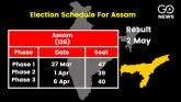 Assam election: voting in three phases, know dates