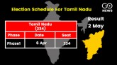 Tamil Nadu elections: war will be fought without A