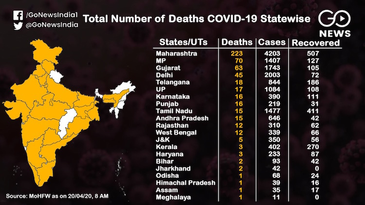 The number of people who died of coronavirus in th