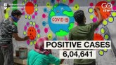 COVID-19: India Crosses 6 Lakh Cases, Death Toll N