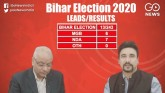 LIVE: counting of votes for Bihar election continu